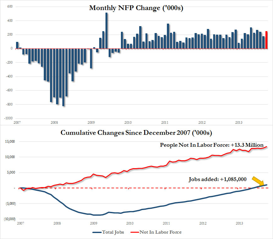 monthly-change