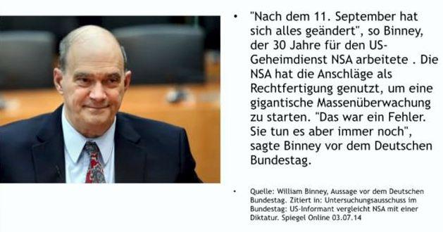 Abb. 5: Aussage des ehemaligen NSA Mitarbeiters vor dem deutschen Bundestag im Juli 2014