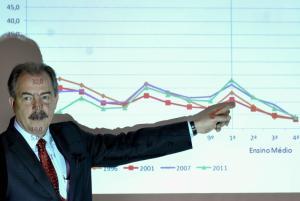 Mercadante defende, na Câmara, 100% dos royalties do petróleo para a educação alcançar 10% do PIB