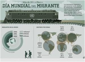 La necesidad de una Política Migratoria no restrictiva