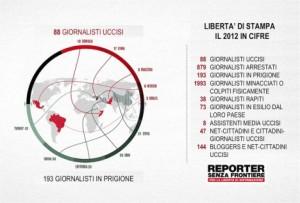 L'anno più terribile per la libertà di stampa