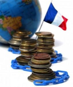 France, Coût du travail ou coût du capital ?