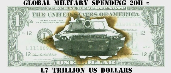 Giornata globale di azione sulle spese militari