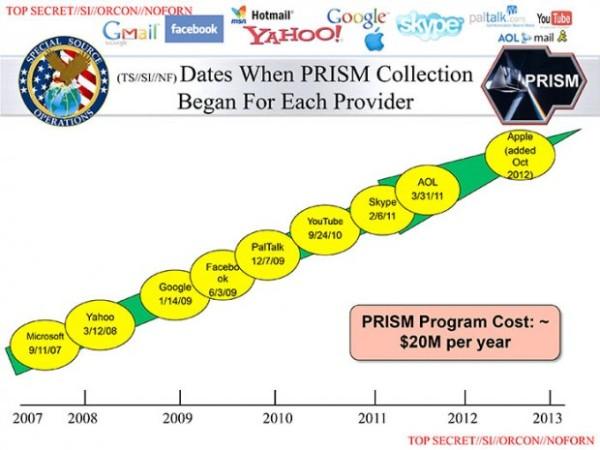 RSF pide al Congreso estadounidense que cree una comisión que investigue los programas de vigilancia masiva