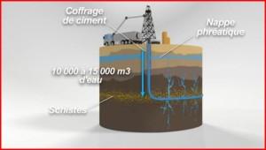 Il gas di scisto: di che si tratta?