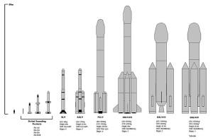 28 octobre : Mission indienne à Mars