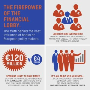 The Fire Power of the Financial Lobby