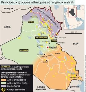 La balkanisation de l'Irak