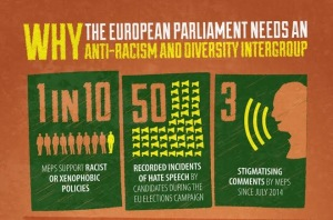 Support needed for a strong Anti-racism Intergroup in the European Parliament