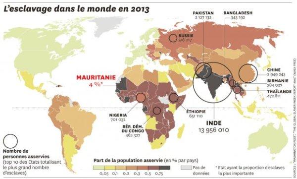 35 milioni di schiavi nel mondo