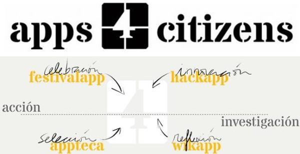 Crean sitio de aplicaciones para la acción social y política