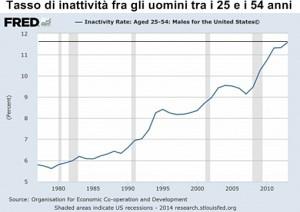 Inattivit---300x212