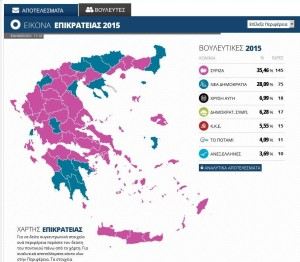 The leading players in the Greek elections
