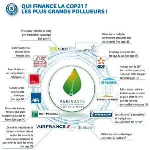 Lobby Planet Paris spécial multinationales et COP21