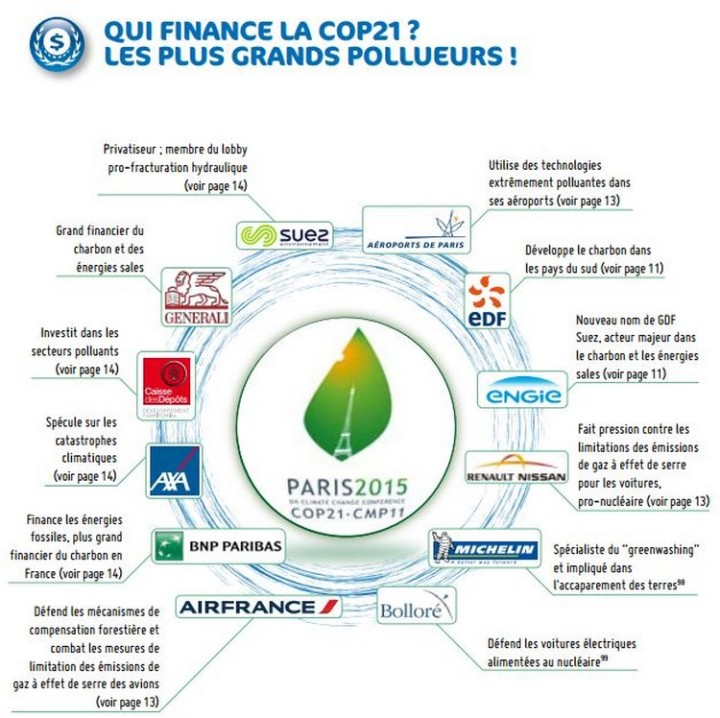 Lobby Planet Paris spécial multinationales et COP21