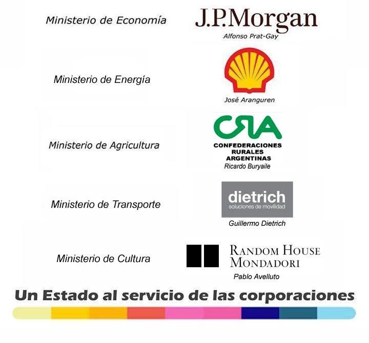 La mitad más uno o el gobierno de las corporaciones