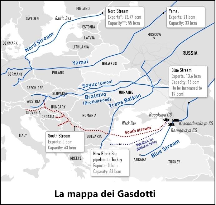 Gasdotti Gazprom