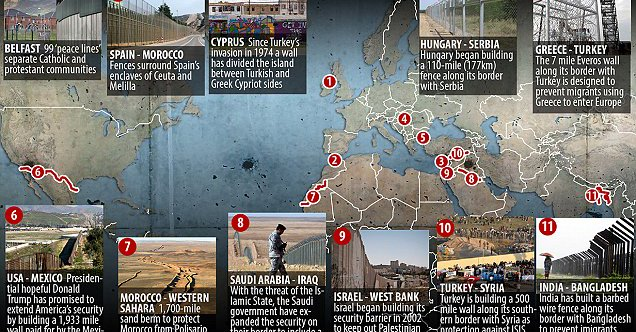 65 countries have erected fences on their borders - DailyMaιl
