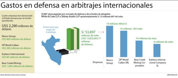 info-arbitraje2