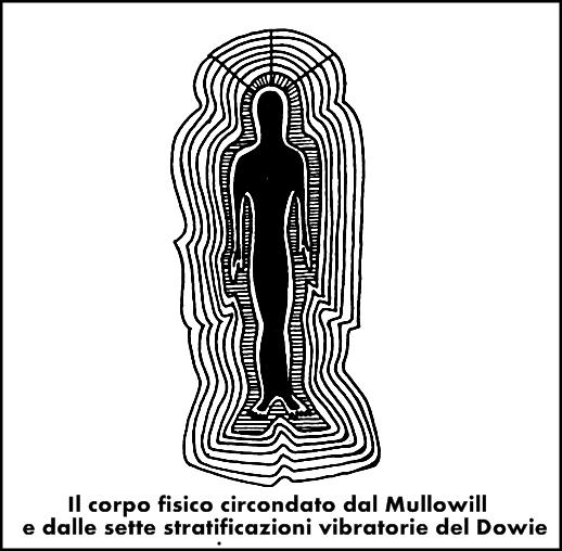 Mullowill