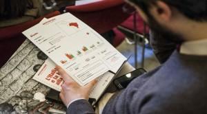 ActionAid: Italia maglia nera nella lotta alla povertà torni protagonista in casa e nel mondo