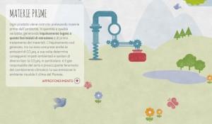 La scelta giusta: webtool ecologico