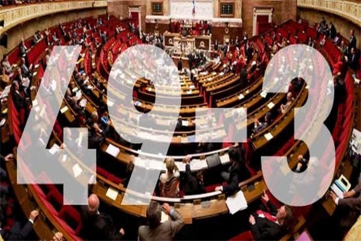 Loi Travail El Khomri : Après le 49-3. Par où pourrons-nous gagner ?