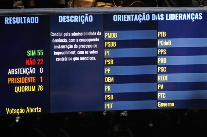 Rousseff lascia la presidenza del Brasile