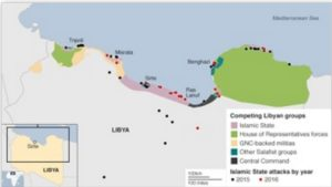 Libye, le grand partage