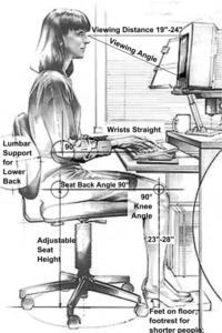 La silla ergonómica vertical