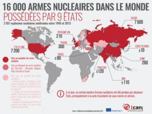 Une nouvelle historique : 2017, l'année de l'interdiction des armes nucléaires ?!