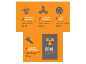 [En 2017 l'ONU va interdire les armes nucléaires]   4. Les conséquences