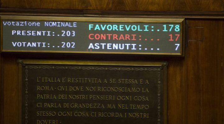 riforme istituzionali parlamento italia