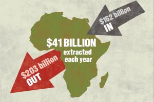 Le vene aperte dell'Africa