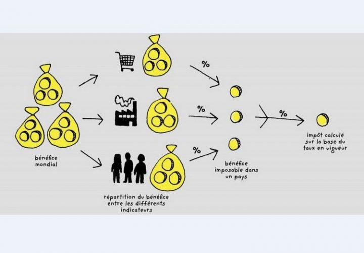 Qu'est-ce qu'une taxe globale sur les multinationales ?