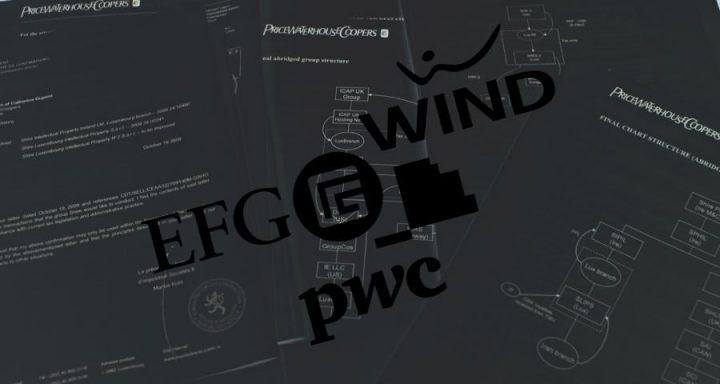 Μην ντρέπεστε… λέγονται Eurobank, Λάτσης και Wind