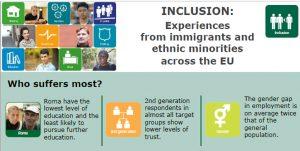 Ο αγώνας κατά των διακρίσεων και του μίσους απέναντι στις μειονότητες εξακολουθεί να μην έχει τα προσδοκώμενα αποτελέσματα σχεδόν επί μια δεκαετία