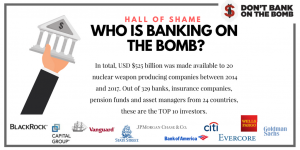 329 financial institutions shamed for assisting nuclear weapon production