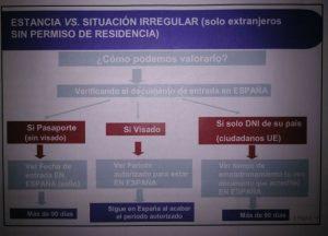 Centros sanitarios madrileños niegan la atención a embarazadas y menores sin papeles, según Yo Sí Sanidad Universal