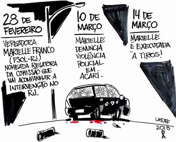 Charge do cartonista Latuff relatando os eventos anteriores À morte da vereadora Marielle Franco do Psol