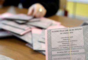 La forma dell'acqua della politica italiana