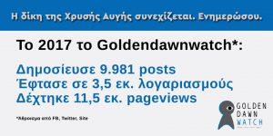 Σαν σήμερα: 3 χρόνια GoldenDawnWatch