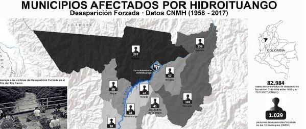 Colombia: La Cloc-Vía Campesina Sudamérica en Solidaridad con el Movimiento Ríos Vivos