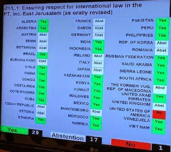 El retiro de Estados Unidos del Consejo de Derechos Humanos: breves apuntes