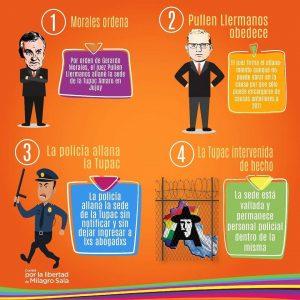 Intervenção Judicial à organização Tupac Amaru na Argentina