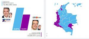 El establishment respira y la pacificación peligra: Duque será el presidente de Colombia