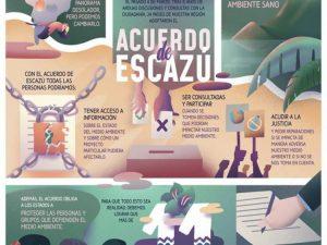 Abkommen von Escazú: die ersten 12 Unterschriften des lateinamerikanisch-karibischen Vertrages zur Verteidigung der Umwelt