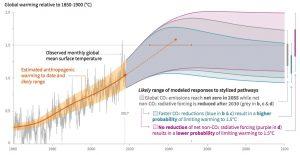 L'allarme sul riscaldamento globale potrebbe essere più grave di quanto viene valutato