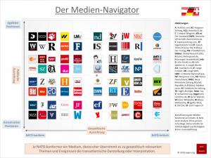 Observatorio suizo analizó líneas editoriales de medios de habla alemana