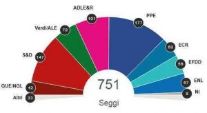 Appunti a caldo sulle elezioni europee